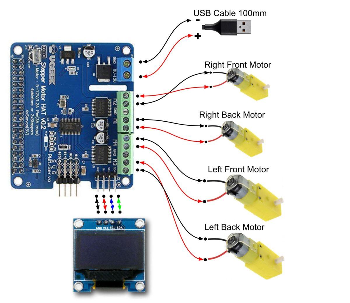 rpi node red remote control car with video stream t. Black Bedroom Furniture Sets. Home Design Ideas